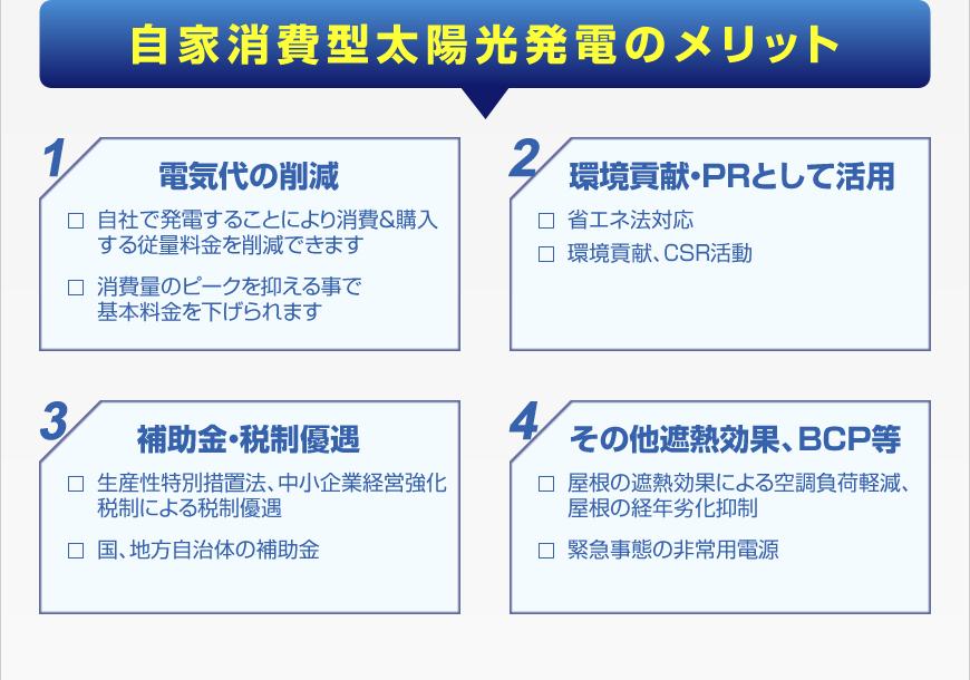 アップソーラージャパン