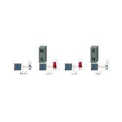 GMRバイポーラ・ラッチング・デジタル・スイッチ ADV001-10E